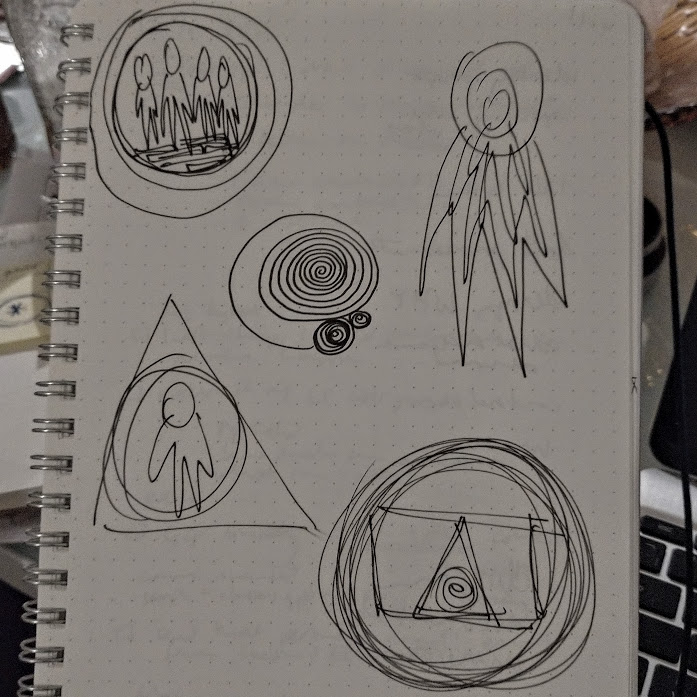 4 illustrations around a centre of spirals: 1. Concentric circles, encapsulating star people standing on rectangular blocks, 2. Nested star people, 3. Star person inside circles inside a triangle, 4. A spiral inside a triangle inside a rectangle inside many overlapping circles
