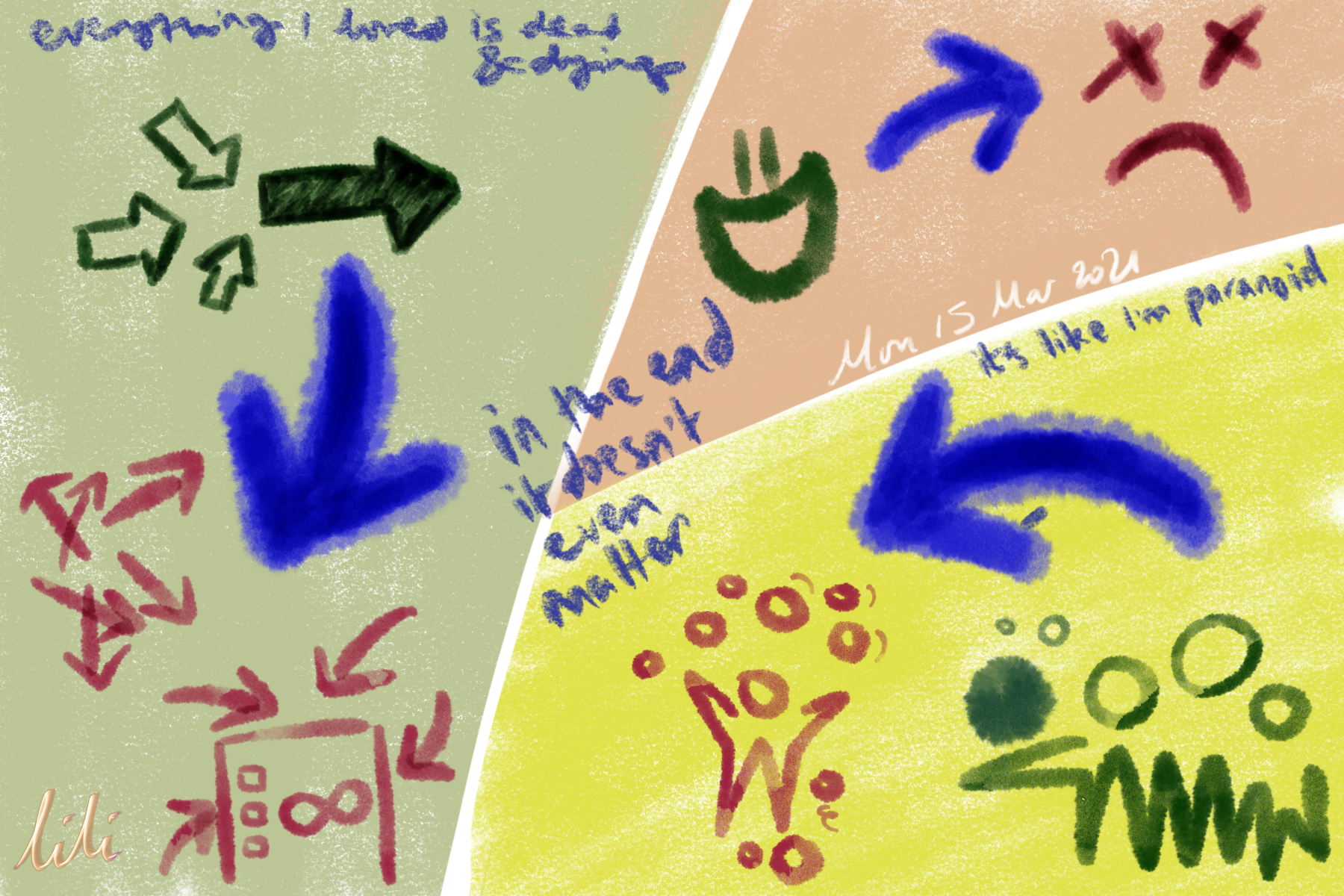 Blue arrows showing moving from green positive states to red negative states. Small arrows going into one clear direction transforms into many arrows going in different directions, smiley face transforms into exhausted face, and a few people balancing a few balls of different sizes transforms into one person with too many balls falling all around. Mon, 15 Mar 2021.