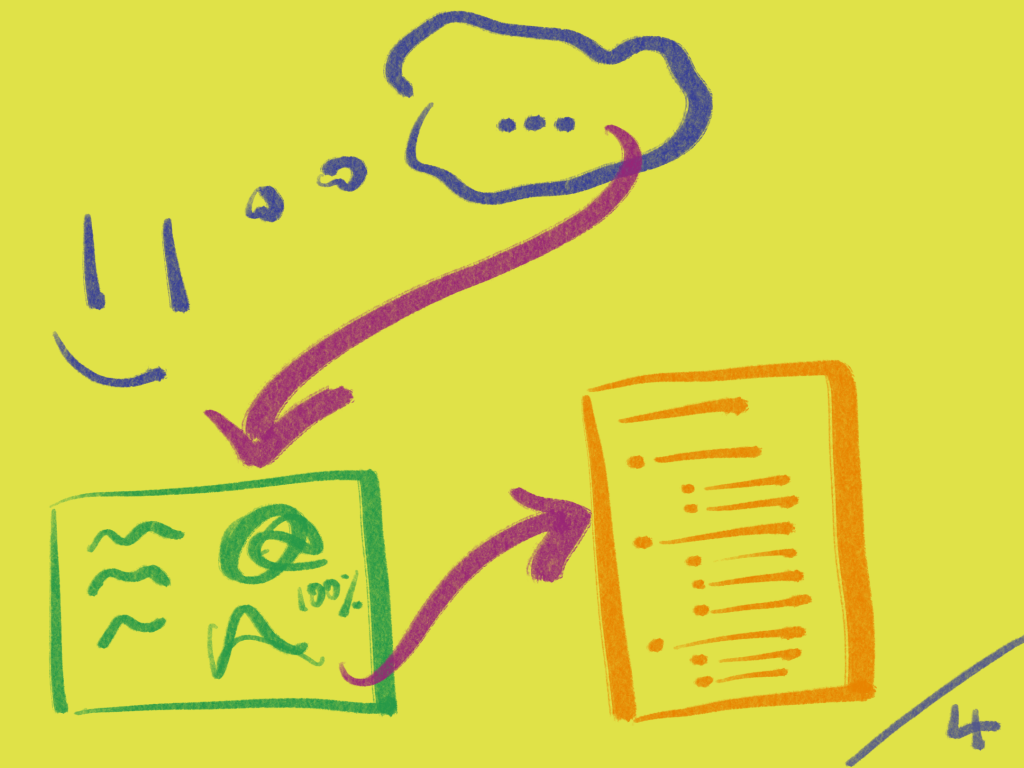 My learning plan: The process from Thoughts into Drawings into Docs